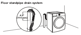 Washer Install
